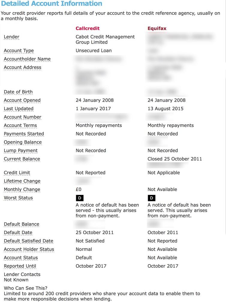 Getoutofdebtfree default on credit file all steps done default on credit file all steps done whats next spiritdancerdesigns Gallery